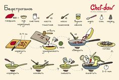 Бефстроганов - chefdaw