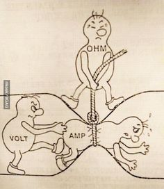 Best ohms law explanation Ive ever seen
