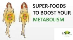 Your metabolism is more than just the process of transforming your food into energy. It also aids in maintaining basic functions, such as the repairing of cells, hormonal balance, breathing and even blood circulation. There are quite a few factors which influence it, such as gender, age, height, weight and your daily eating habits. The …