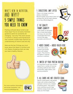 Everything you need to know about egg nutrition plus a healthy breakfast recipe…