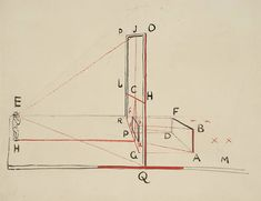William Turner's Perspective Lectures Diagrams October 2, 2014 by fosco lucarelli on socks-studio.com