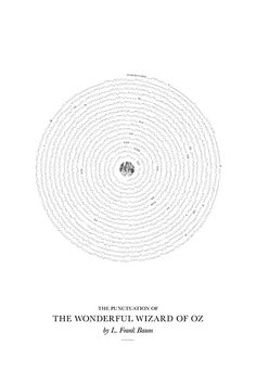 Between the words: The Time Machine