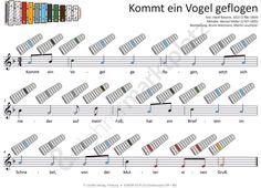 Kommt ein Vogel geflogen - MP3-Dateien & Noten für Klavier, Melodica, Gitarre und verschiedene Glockenspiele - Seite 2