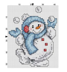 10 easy free cross stitch patterns Snowman.