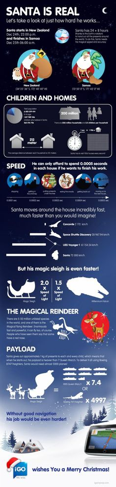 Stunning infographic by sat nav makers iGO and their agency Benedict & Helfer, Hungary. I especially love the way they worked out Santa has seconds to Father Christmas, Christmas Love, Christmas And New Year, All Things Christmas, Winter Christmas, Christmas Crafts, Merry Christmas, Christmas Decorations, Christmas History