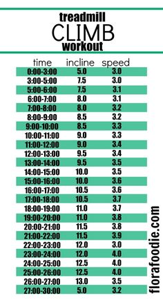 Treadmill Climb Workout | BURN CALORIES like nobody's business with a low-impact workout on the treadmill. {florafoodie.com}