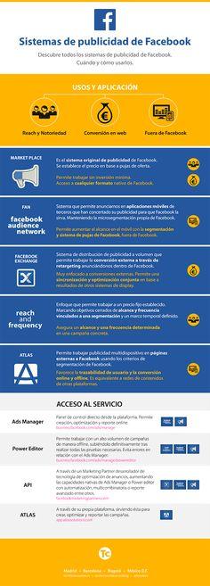 Sistemas de publicidad en Facebook: cuándo y cómo utilizarlos. Infografía en español. #CommunityManager