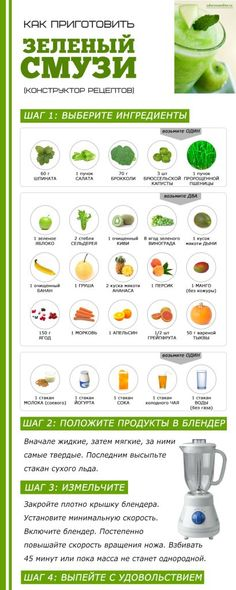 Smoothie Recipes that Can Help You Lose Weight – Inspiring Smoothies Easy Green Smoothie Recipes, Green Smoothie Cleanse, Healthy Green Smoothies, Good Smoothies, Fruit Smoothies, Healthy Foods To Eat, Healthy Drinks, Clean Eating Recipes, Clean Eating Snacks