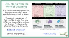 UDL Starts with the Why of Learning via Rethinking Learning