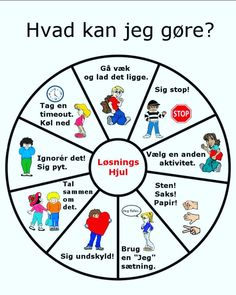 If you're looking for FUN ways to help your child develop executive functioning skills. Grab these 3 FUN activities that will help them with working memory, emotional regulation and cognitive flexibility. Wheel Of Choice, Problem Solving Activities, Education Positive, Education Galaxy, Education Jobs, Higher Education, Physical Education, Special Education, Social Skills For Kids