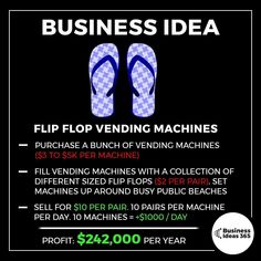 business ideas entrepreneur startups These have proved successful in some places in Australia. How about giving it a shot in your area New Business Ideas, Business Money, Business Tips, Online Business, Business Entrepreneur, Business Marketing, Guerrilla Marketing, Street Marketing, Entrepreneur Ideas