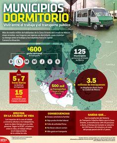 3.5 millones de mexiquenses que se desplazan diario a CDMX invierten de 5 a 7 horas en transporte #Infographic