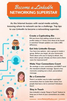 How to Use LinkedIn to Become a Networking Superstar