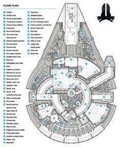 Spaceship Art, Spaceship Design, Star Wars Boba Fett, Lego Star Wars, Star Trek, Libros Star Wars, Constellations, Module Design, Nave Star Wars