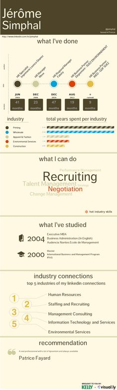 4 Templates for Infographic Resumes Infographic resume - sample career timeline