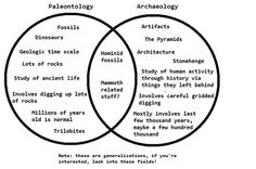 paleontology - Twitter Search Stonehenge, Fossils, Archaeology, Dallas, Shit Happens, History, Search, Twitter, Life