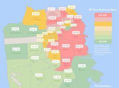 Color-Coding San Francisco's Rental Market