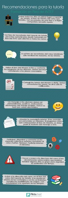 Decálogo del tutor Ss, Tech, Grouping Students, Biscuit, Note Cards, Learning, Tools, Technology