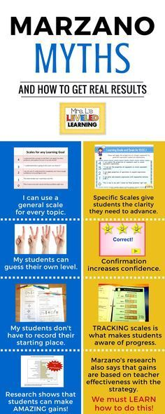 Join me to learn all of the Marzano Scales myths and how to get RESULTS! http://mrslsleveledlearning.com: