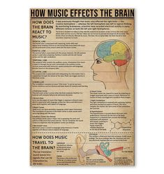 How Music Effects The Brain poster Brain Poster, Gsm Paper, Life Lessons, Poster Prints, How To Get, Cabin, Film, Music, Movie