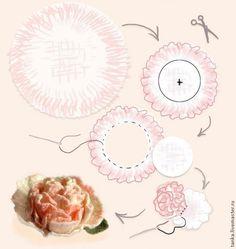 Roos en pioen op een rond sjabloon, vilten - Fair Masters - handgemaakt, handgemaakte