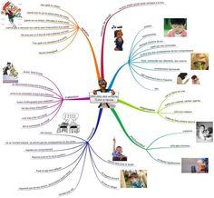 Difficultés des enfants TDA/H à l'école via www. Sketch Note, Adhd, Montessori, Autism, Mindfulness, School, Trouble, Attention, Parents