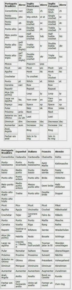 Tradução de abreviaturas em diversas línguas para peças de crochê com gráficos - Toda Moderna