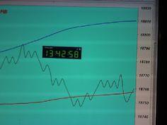 Tradingpuramentegrafico: FIB :+500 +600 +100+200 +300 +400+ 310 -325 +10...