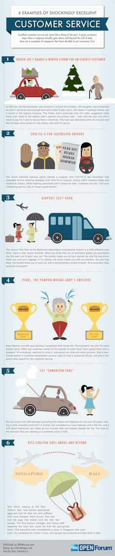 Infographic: Six Examples of Shockingly Excellent #Customer #Service