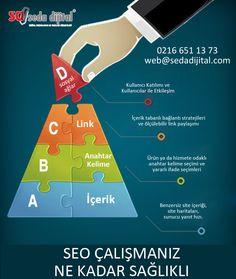 Sağlıklı bir SEO çalışması ile reklam maaliyetlerinizi düşürelim. ww.sedadijital.com