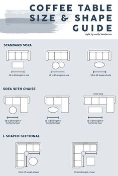 New living room table makeover couch Ideas Living Room Furniture Layout, Living Room Designs, Family Room Furniture, Coffee Table Size, Coffee Table Placement, Coffee Table For Sectional, Sectional Sofa, Area Rug Placement, Coffee Table Dimensions