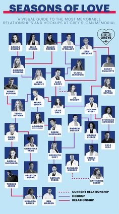 Our visual guide to the most memorable relationships (and hookups) on 'Grey's Anatomy' - Entertainment Earth: Home of Action Figures: Toys, Collectibles . Greys Anatomy Frases, Greys Anatomy Funny, Greys Anatomy Couples, Greys Anatomy Cast, Grey Anatomy Quotes, Greys Anatomy Workout, Anatomy Humor, Greys Anatomy Episodes, Greys Anatomy Characters