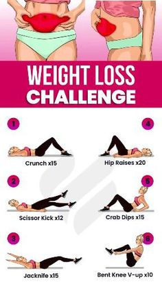 Fitness Workouts, Gym Workout Videos, Gym Workout For Beginners, Fitness Workout For Women, Fitness Tips, Body Weight Leg Workout, Full Body Gym Workout, Flat Belly Workout, Baby Belly Workout