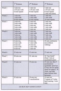 running room half marathon training schedule pdf