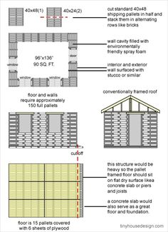 pallet house plans Plans to construct a little house with recycled wooden pallets Pallet House Plans, Shed House Plans, Pallet Crafts, Diy Pallet Projects, Cabana, Pallet Building, House Building, Building Plans, Shed Homes