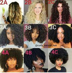 Natural Hair Guide  (Beginner Friendly) -