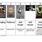 This is a Learning Goals scale (rubric) using a Star Wars theme.  This scale fits with Marzano's Design Question