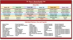 dr morse product chart  tinctures for better digestion, etc