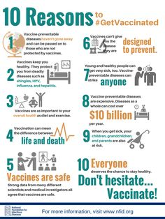 Share this infographic on 10 Reasons to #GetVaccinated