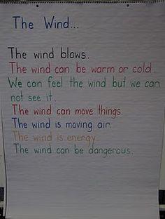 wind activities