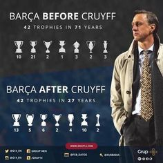 The one that changed history. Bedankt, Johan!  #Barça #Legend #Cruyff