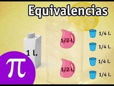 La Eduteca - Magnitudes: las unidades de capacidad - YouTube English Activities, Flipped Classroom, Middle School, Teacher, Youtube, Videos, Pc Games, Maths, Multimedia
