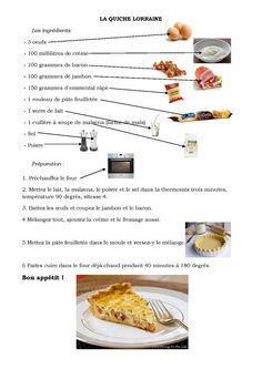 recette de la quiche lorraine Bacon, French Language, Tupperware, Lunch, Quebec, Organize, Classroom, Study, Culture
