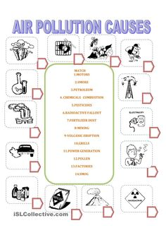 000 Types of Pollution Life Skills Worksheets, ESL, Science