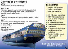 Revivez le départ de l'Hermione - SudOuest.fr