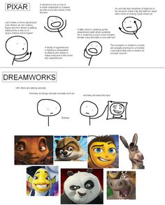 Why Pixar is still the best