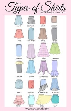 Best guide to the different types of skirts for fashion or sewing. Here are 21 types of skirts with photos and illustrations. Fashion Terminology, Fashion Terms, Fashion Mode, Types Of Fashion Styles, Skirt Fashion, Types Of Dresses Styles, Dress Types, Style Fashion, Different Types Of Dresses