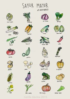 this is doodling about vegetables. watercolor used