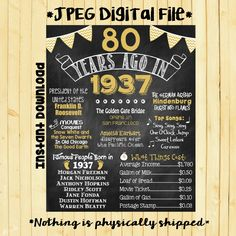 Gold 80th Birthday Chalkboard 1937 Poster 80 Years Ago In 65th Cards