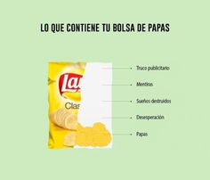 65 Hilarious But Hurting True Life Facts About Daily Life Image Hilarante, Spanish Jokes, Funny Spanish, Spanish Grammar, Shattered Dreams, Chip Bags, Big Mac, Illustrations, People Illustration